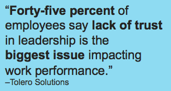 cost of trust in organizations